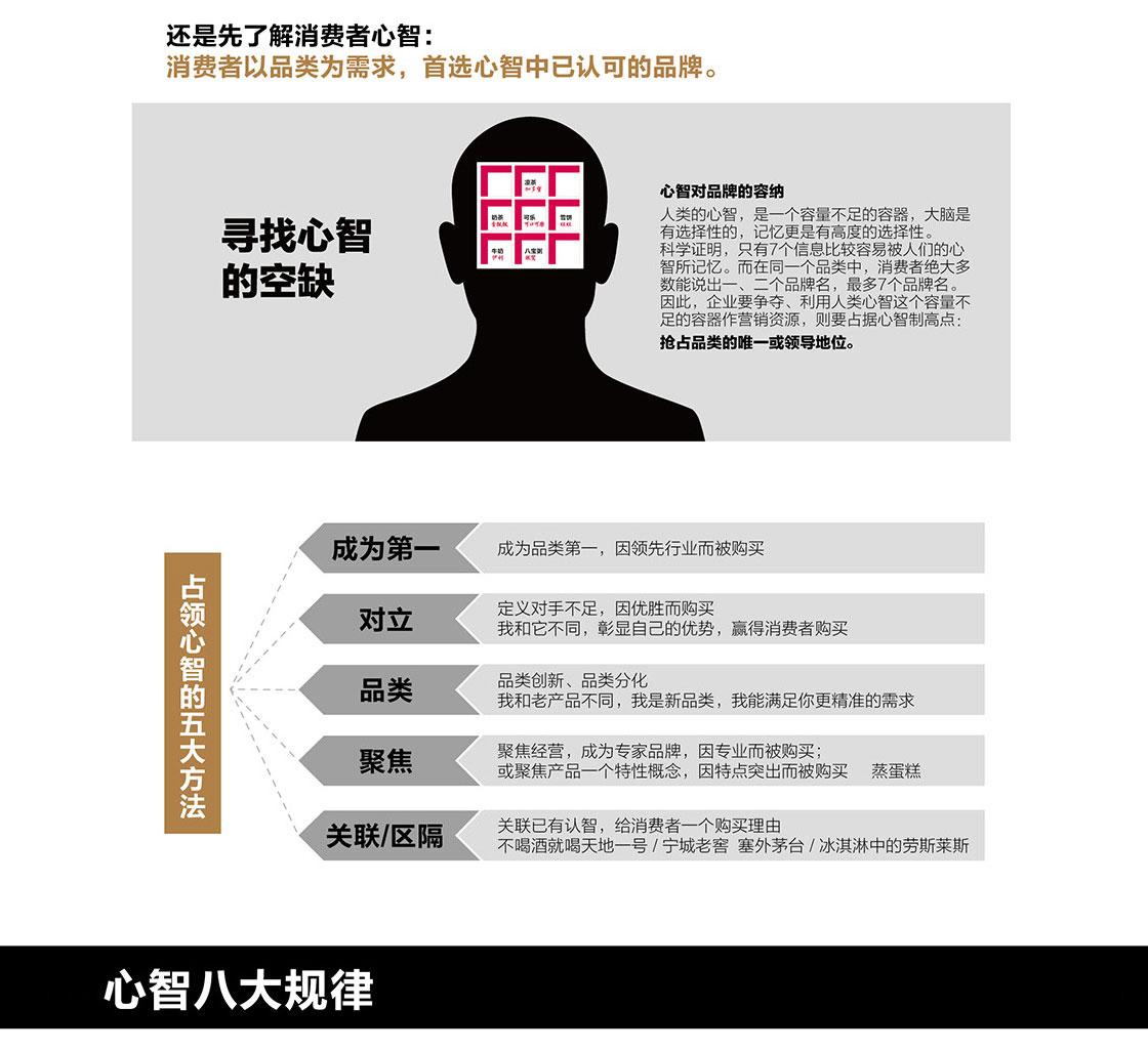 畅销之道-01_05.jpg